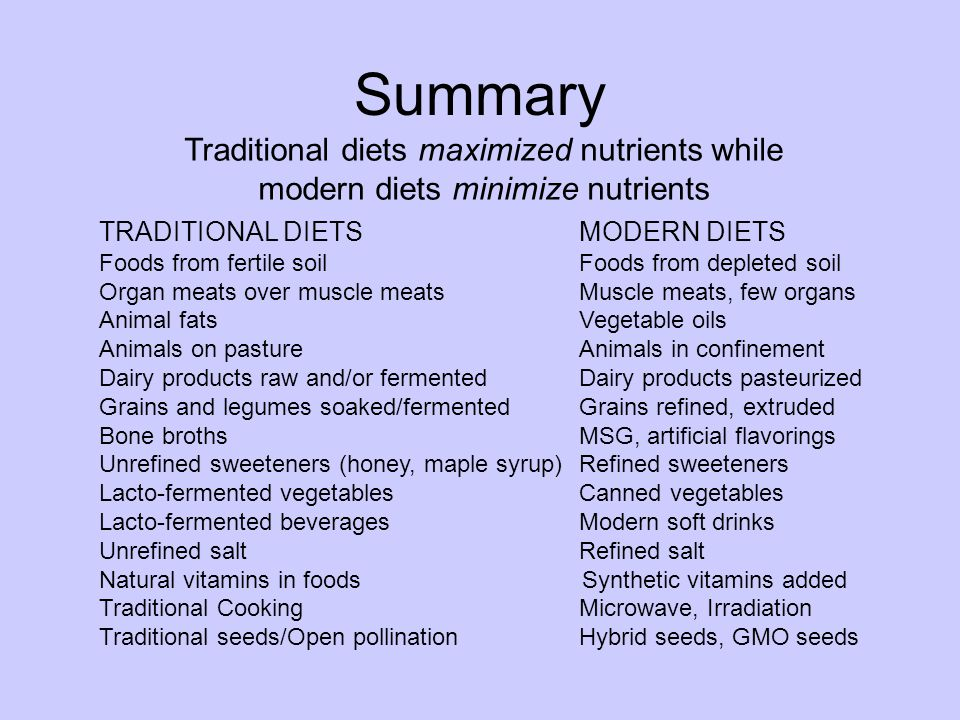 Health, Beauty and Strength with Nourishing Traditional Diets Part III Title