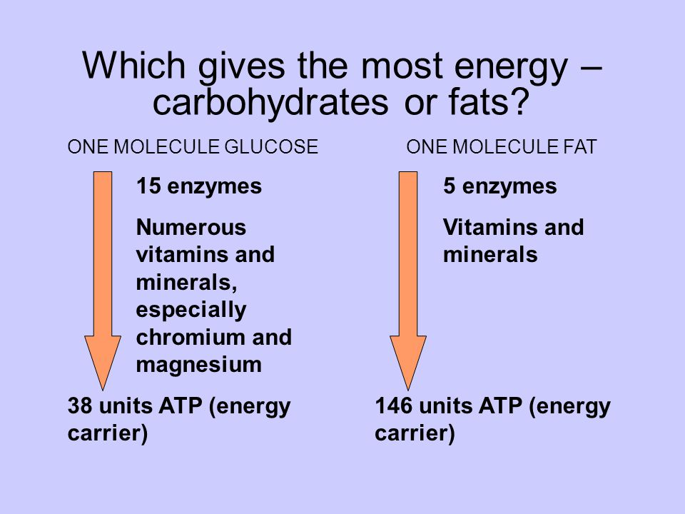 Which gives the most energy – carbohydrates or fats.