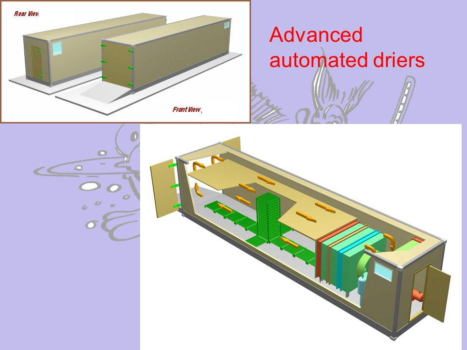 10 Advanced automated driers