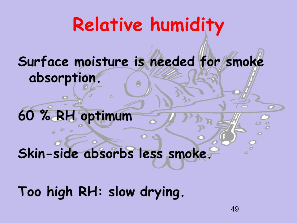 Relative humidity Surface moisture is needed for smoke absorption.
