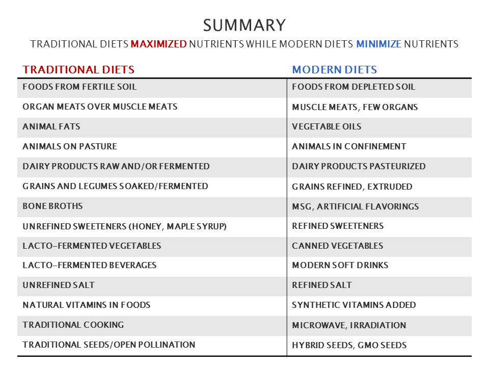 TRADITIONAL DIETSMODERN DIETS FOODS FROM FERTILE SOILFOODS FROM DEPLETED SOIL ORGAN MEATS OVER MUSCLE MEATSMUSCLE MEATS, FEW ORGANS ANIMAL FATSVEGETABLE OILS ANIMALS ON PASTUREANIMALS IN CONFINEMENT DAIRY PRODUCTS RAW AND/OR FERMENTEDDAIRY PRODUCTS PASTEURIZED GRAINS AND LEGUMES SOAKED/FERMENTEDGRAINS REFINED, EXTRUDED BONE BROTHSMSG, ARTIFICIAL FLAVORINGS UNREFINED SWEETENERS (HONEY, MAPLE SYRUP)REFINED SWEETENERS LACTO-FERMENTED VEGETABLESCANNED VEGETABLES LACTO-FERMENTED BEVERAGESMODERN SOFT DRINKS UNREFINED SALTREFINED SALT NATURAL VITAMINS IN FOODSSYNTHETIC VITAMINS ADDED TRADITIONAL COOKINGMICROWAVE, IRRADIATION TRADITIONAL SEEDS/OPEN POLLINATIONHYBRID SEEDS, GMO SEEDS SUMMARY TRADITIONAL DIETS MAXIMIZED NUTRIENTS WHILE MODERN DIETS MINIMIZE NUTRIENTS