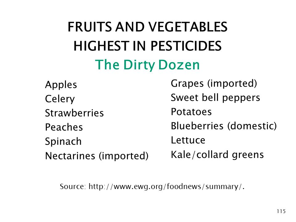 FRUITS AND VEGETABLES HIGHEST IN PESTICIDES The Dirty Dozen Apples Celery Strawberries Peaches Spinach Nectarines (imported) Grapes (imported) Sweet bell peppers Potatoes Blueberries (domestic) Lettuce Kale/collard greens 115 Source: http://www.ewg.org/foodnews/summary/.