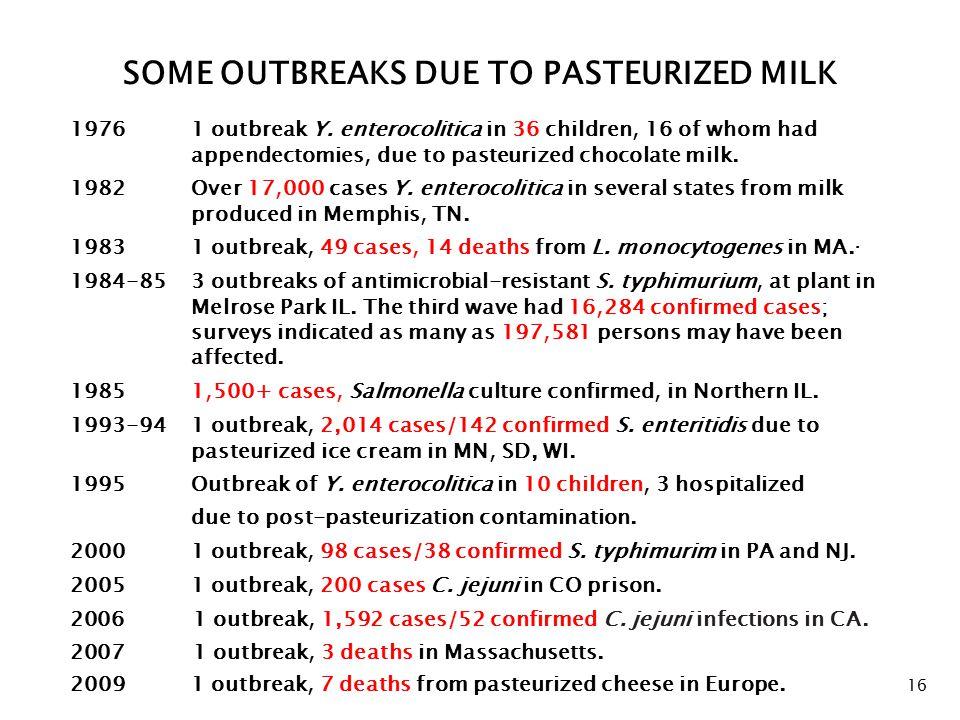 19761 outbreak Y. enterocolitica in 36 children, 16 of whom had appendectomies, due to pasteurized chocolate milk. 1982Over 17, 000 cases Y. enterocol