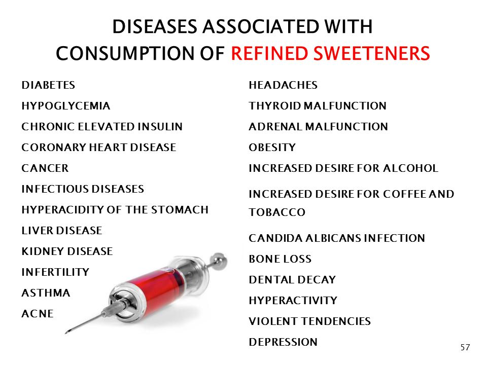 DISEASES ASSOCIATED WITH CONSUMPTION OF REFINED SWEETENERS DIABETES HYPOGLYCEMIA CHRONIC ELEVATED INSULIN CORONARY HEART DISEASE CANCER INFECTIOUS DISEASES HYPERACIDITY OF THE STOMACH LIVER DISEASE KIDNEY DISEASE INFERTILITY ASTHMA ACNE HEADACHES THYROID MALFUNCTION ADRENAL MALFUNCTION OBESITY INCREASED DESIRE FOR ALCOHOL INCREASED DESIRE FOR COFFEE AND TOBACCO CANDIDA ALBICANS INFECTION BONE LOSS DENTAL DECAY HYPERACTIVITY VIOLENT TENDENCIES DEPRESSION 57