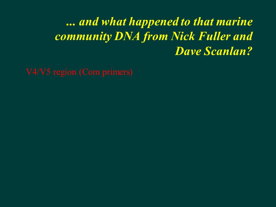 ...and what happened to that marine community DNA from Nick Fuller and Dave Scanlan.