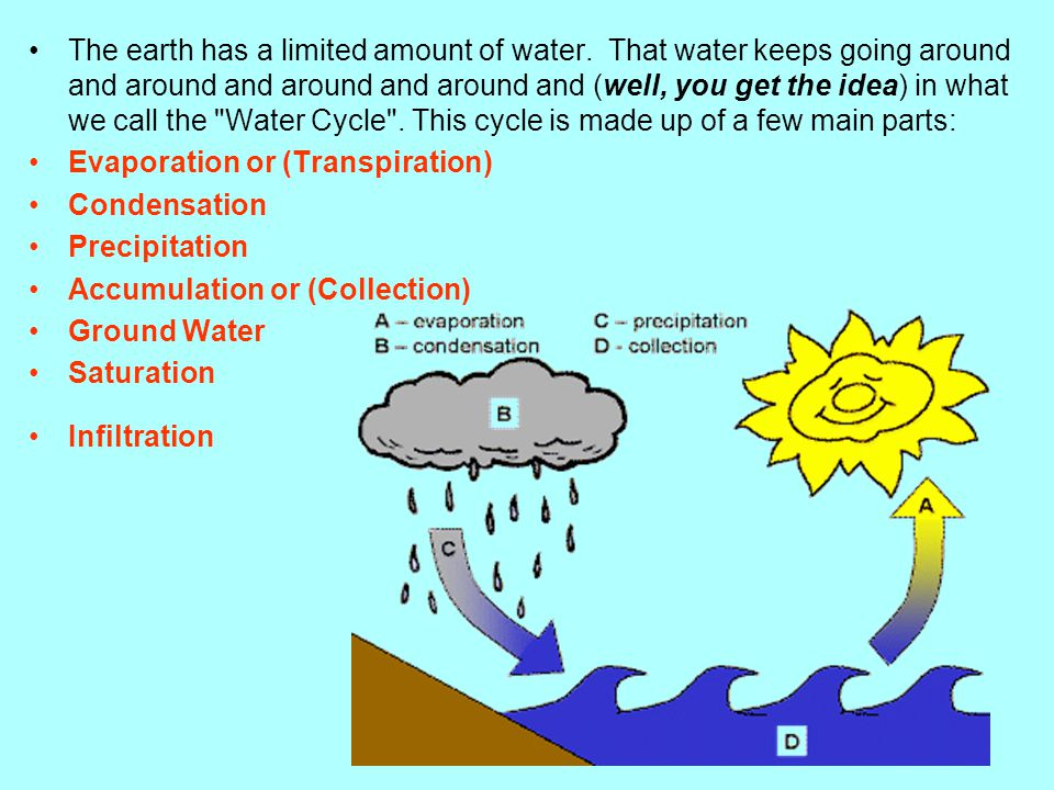 Evaporation is when the sun heats up water in rivers, lakes or the ocean and turns it into vapor or steam.