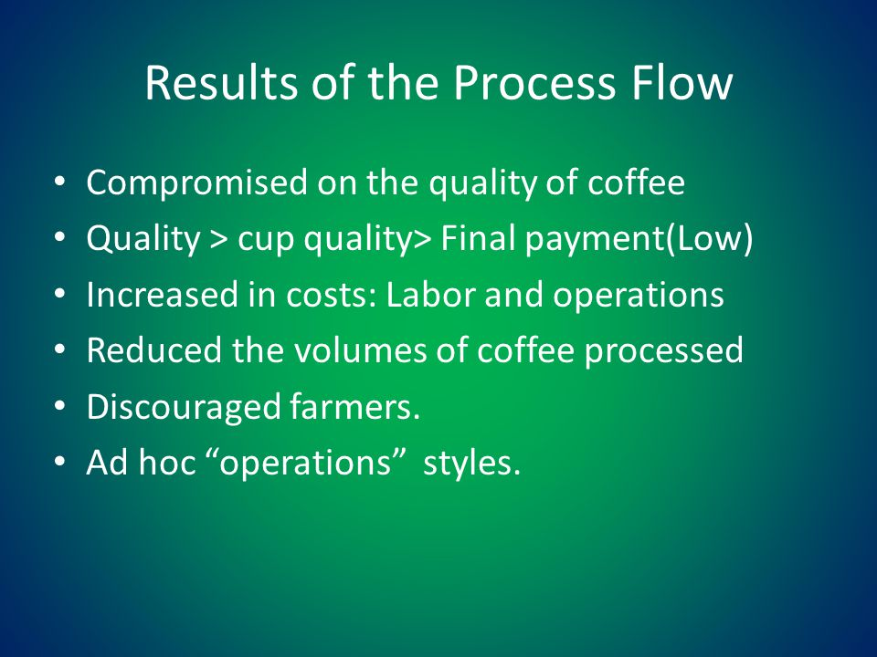 Results of the Process Flow Compromised on the quality of coffee Quality > cup quality> Final payment(Low) Increased in costs: Labor and operations Reduced the volumes of coffee processed Discouraged farmers.