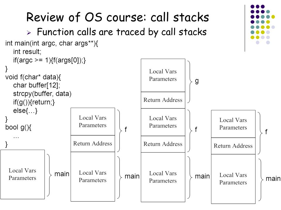 Review of OS course: call stacks  Function calls are traced by call stacks main f f f g int main(int argc, char args**){ int result; if(argc >= 1){f(args[0]);} } void f(char* data){ char buffer[12]; strcpy(buffer, data) if(g()){return;} else{…} } bool g(){...