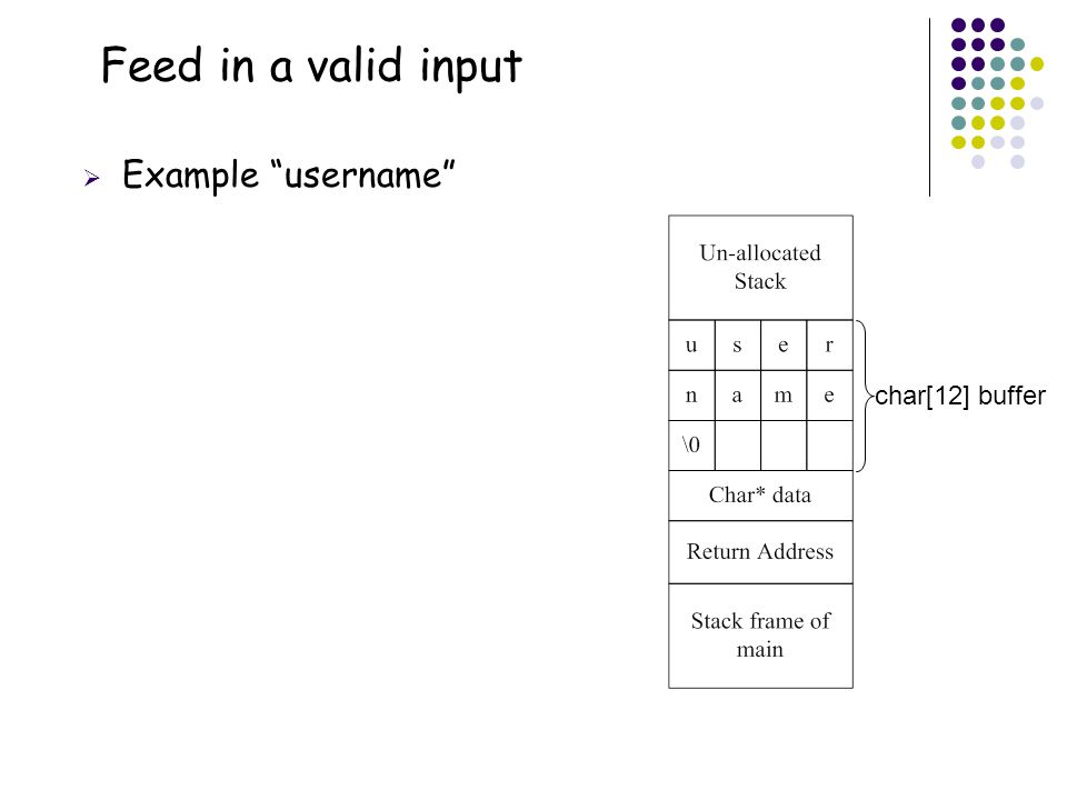 Feed in a valid input  Example username char[12] buffer