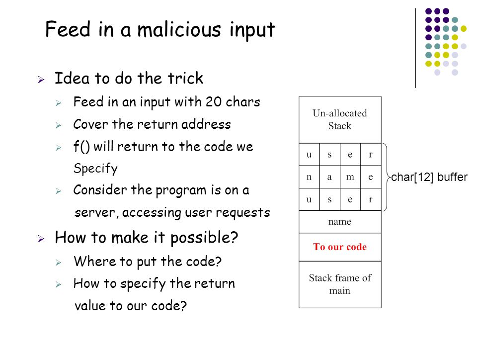 Feed in a malicious input  Idea to do the trick  Feed in an input with 20 chars  Cover the return address  f() will return to the code we Specify  Consider the program is on a server, accessing user requests  How to make it possible.