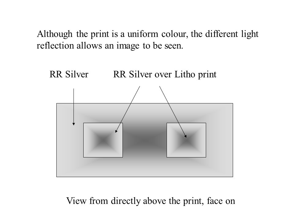 Although the print is a uniform colour, the different light reflection allows an image to be seen. View from directly above the print, face on RR Silv