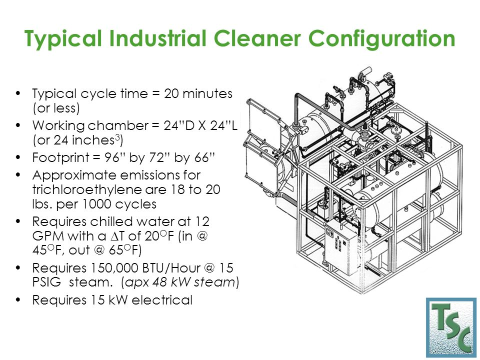Typical Industrial Cleaner Configuration Typical cycle time = 20 minutes (or less) Working chamber = 24 D X 24 L (or 24 inches 3 ) Footprint = 96 by 72 by 66 Approximate emissions for trichloroethylene are 18 to 20 lbs.