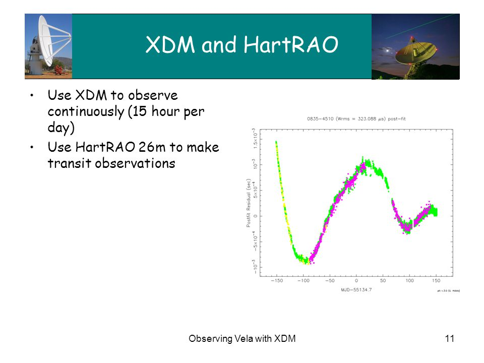 Observing Vela with XDM11 XDM and HartRAO Use XDM to observe continuously (15 hour per day) Use HartRAO 26m to make transit observations