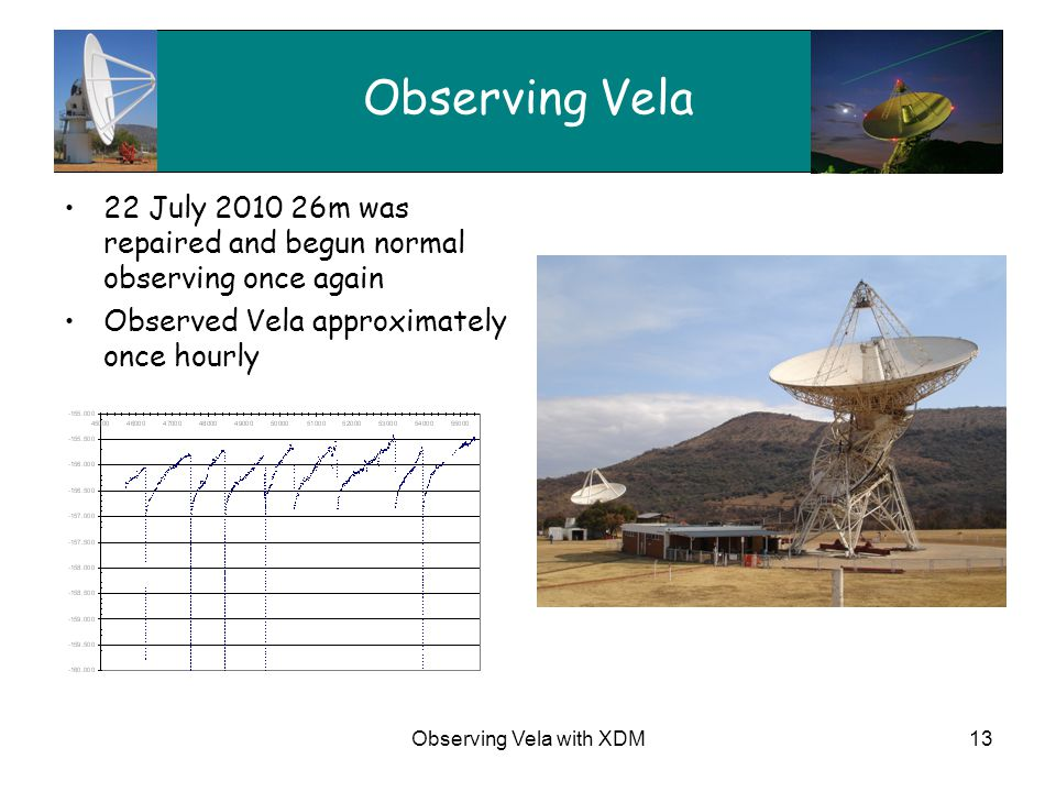 Observing Vela with XDM13 Observing Vela 22 July 2010 26m was repaired and begun normal observing once again Observed Vela approximately once hourly