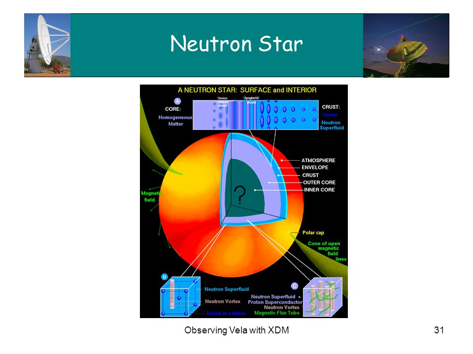 Observing Vela with XDM31 Neutron Star