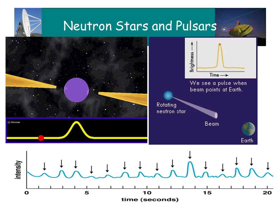 Observing Vela with XDM61 Neutron Stars and Pulsars