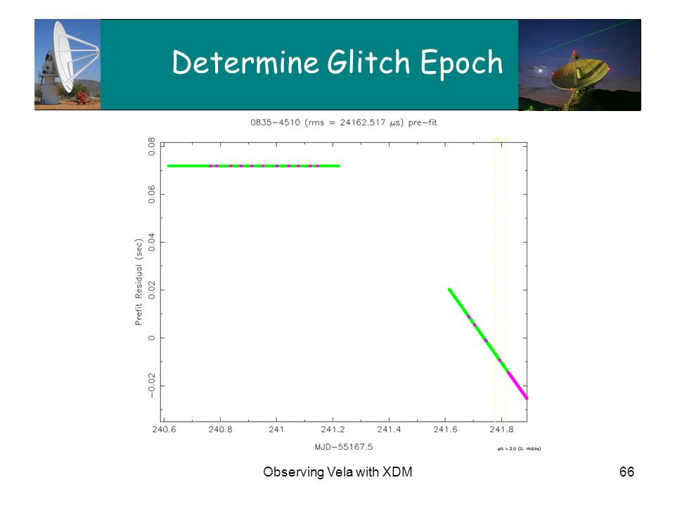 Observing Vela with XDM66 Determine Glitch Epoch