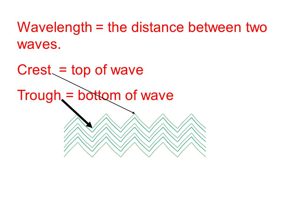 Wavelength = the distance between two waves. Crest = top of wave Trough = bottom of wave