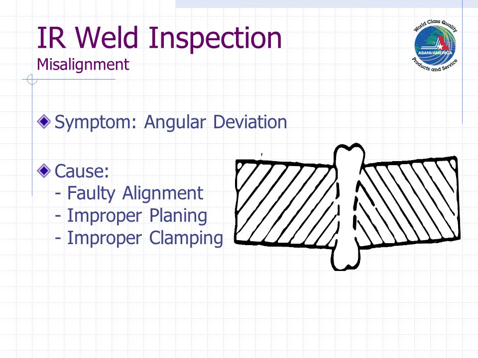 IR Weld Inspection Environment, Heat or Parameters Symptom: Inconsistent Bead Size or Excessive Weld Notch intruding into joining area Cause: - Excessive Draft - Improper Heat - Wrong Weld Parameters