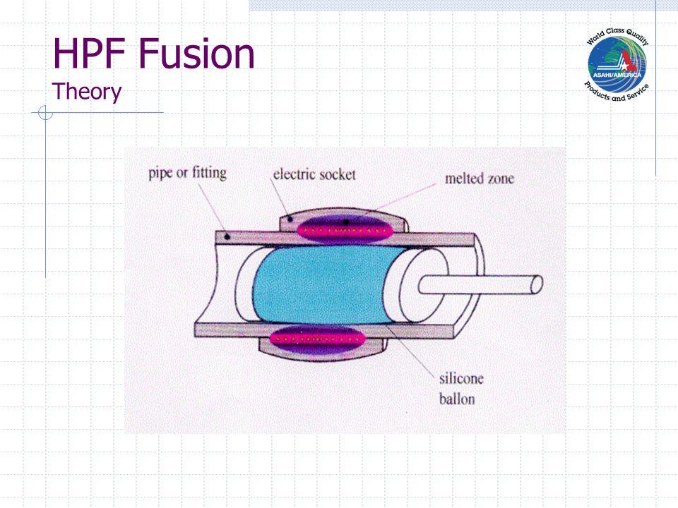 HPF Fusion Theory