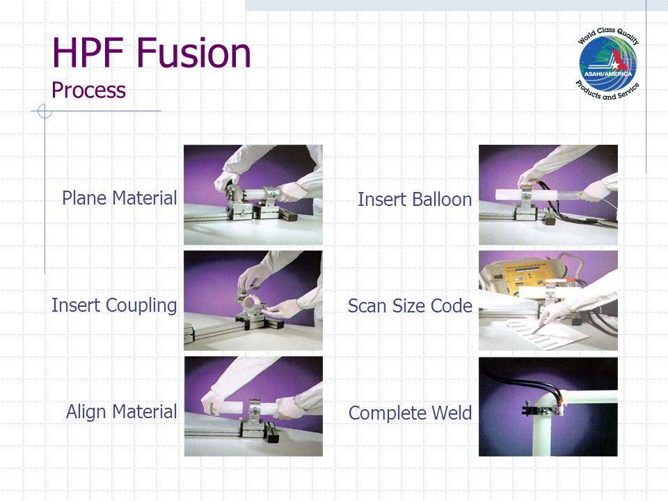 HPF Fusion Result