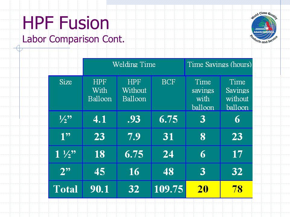 IR Fusion Sample QA Log