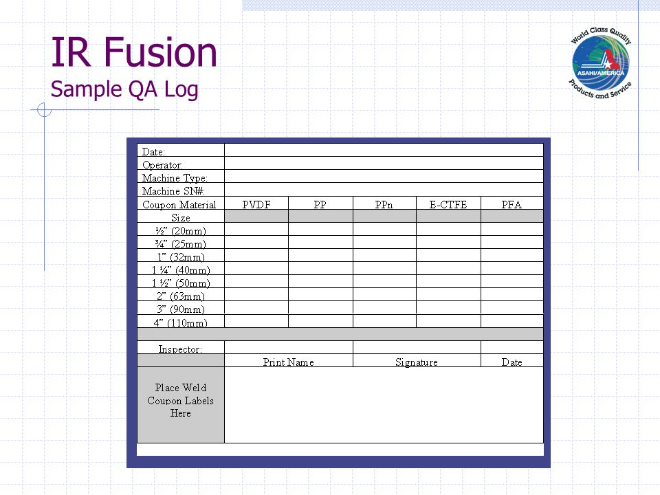 IR Fusion Sample QA Log