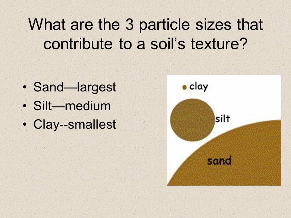 What are the 3 particle sizes that contribute to a soil's texture.