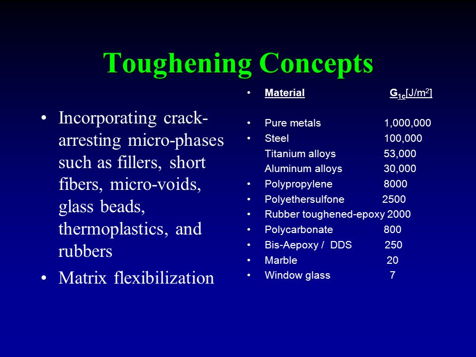 Toughening Concepts Incorporating crack- arresting micro-phases such as fillers, short fibers, micro-voids, glass beads, thermoplastics, and rubbers M