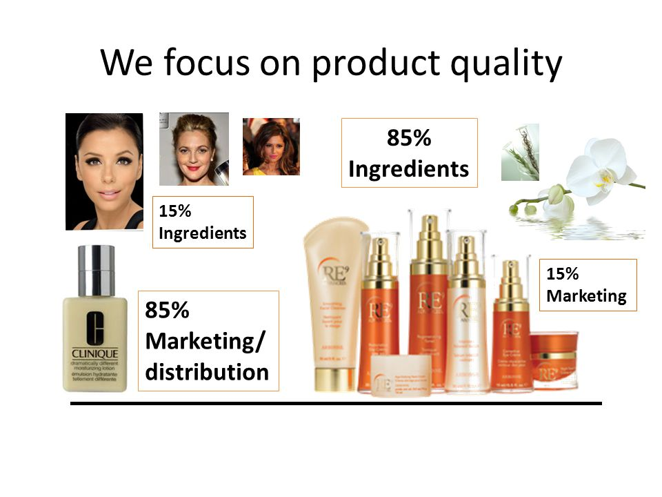 We focus on product quality 85% Ingredients 15% Ingredients 85% Marketing/ distribution 15% Marketing