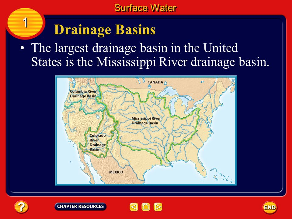 A drainage basin is the area of land from which a stream or river collects runoff. Drainage Basins Surface Water 1 1 All of the water in a river syste