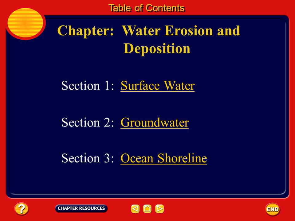 Chapter: Water Erosion and Deposition Table of Contents Section 3: Ocean ShorelineOcean Shoreline Section 1: Surface Water Section 2: GroundwaterGroundwater