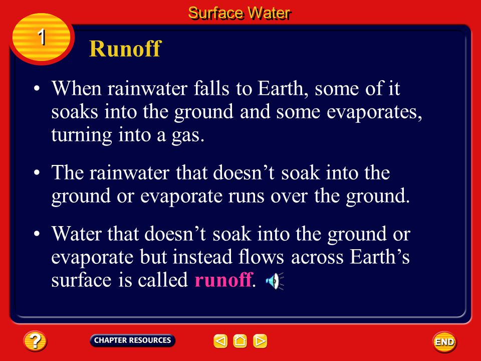 When rainwater falls to Earth, some of it soaks into the ground and some evaporates, turning into a gas.