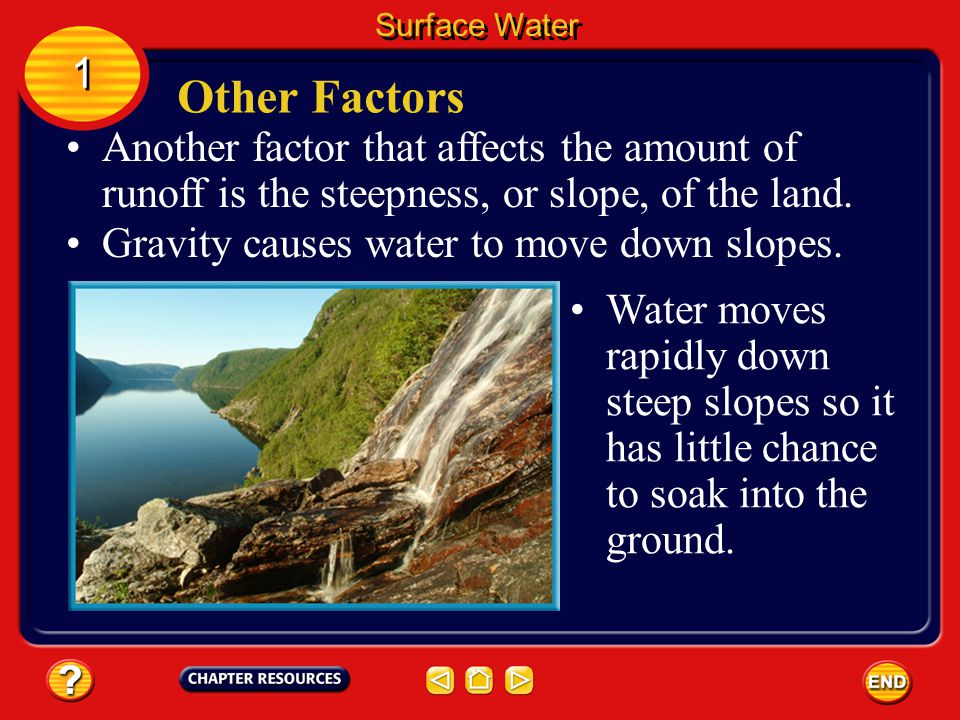 Section Check 2 2 Question 1 Water that soaks into the ground and collects in empty spaces is called __________.