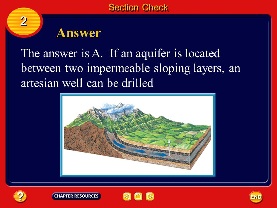 Section Check 2 2 Question 3 A layer of permeable rock that lets water move freely is a(n) __________. A. aquifer B. geyser C. spring D. table