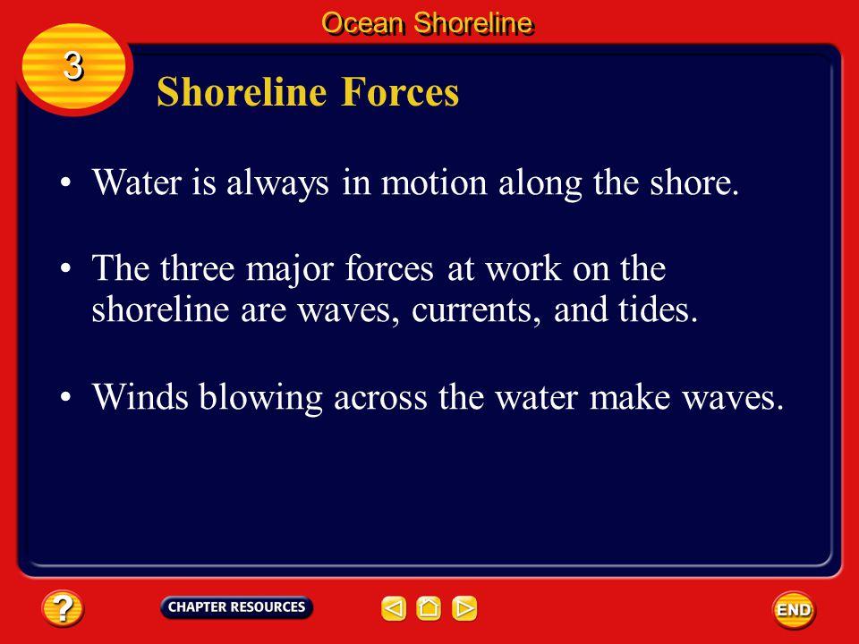 Shoreline Forces Currents move many metric tons of sediment along the shoreline. The sediment grains grind against each other like sandpaper. Ocean Sh