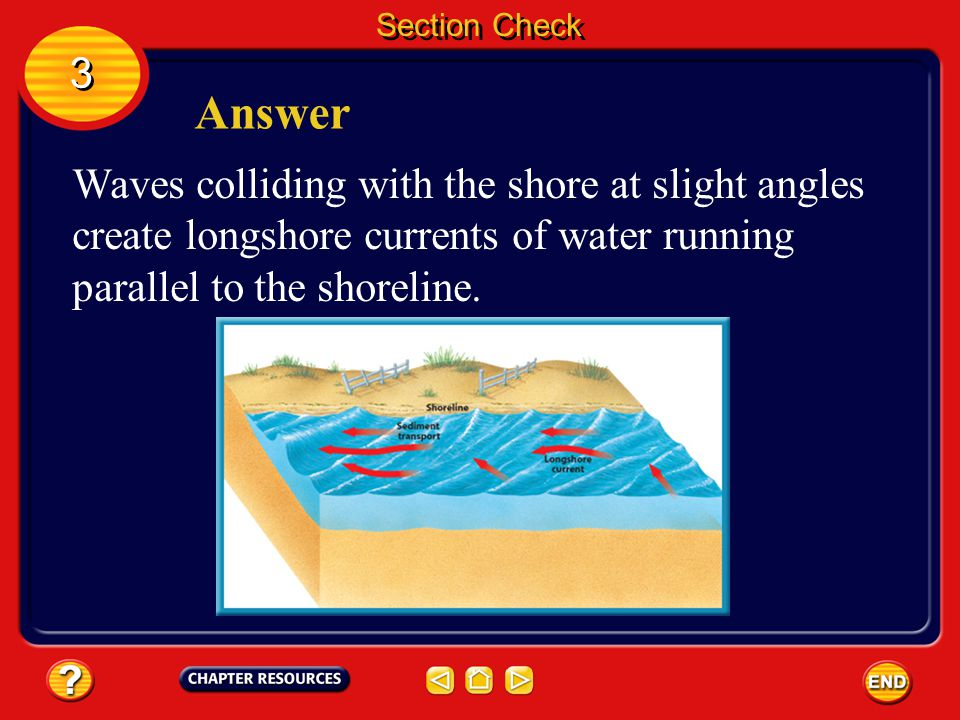 Section Check 3 3 Question 2 What creates longshore currents?