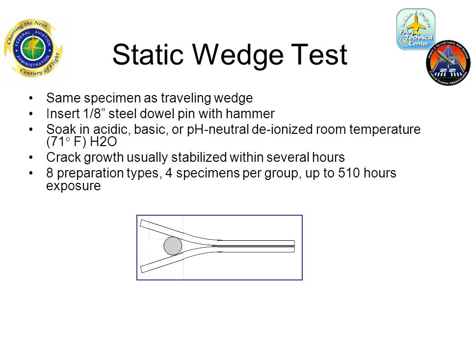 Static Wedge Test Same specimen as traveling wedge Insert 1/8 steel dowel pin with hammer Soak in acidic, basic, or pH-neutral de-ionized room temperature (71  F) H2O Crack growth usually stabilized within several hours 8 preparation types, 4 specimens per group, up to 510 hours exposure