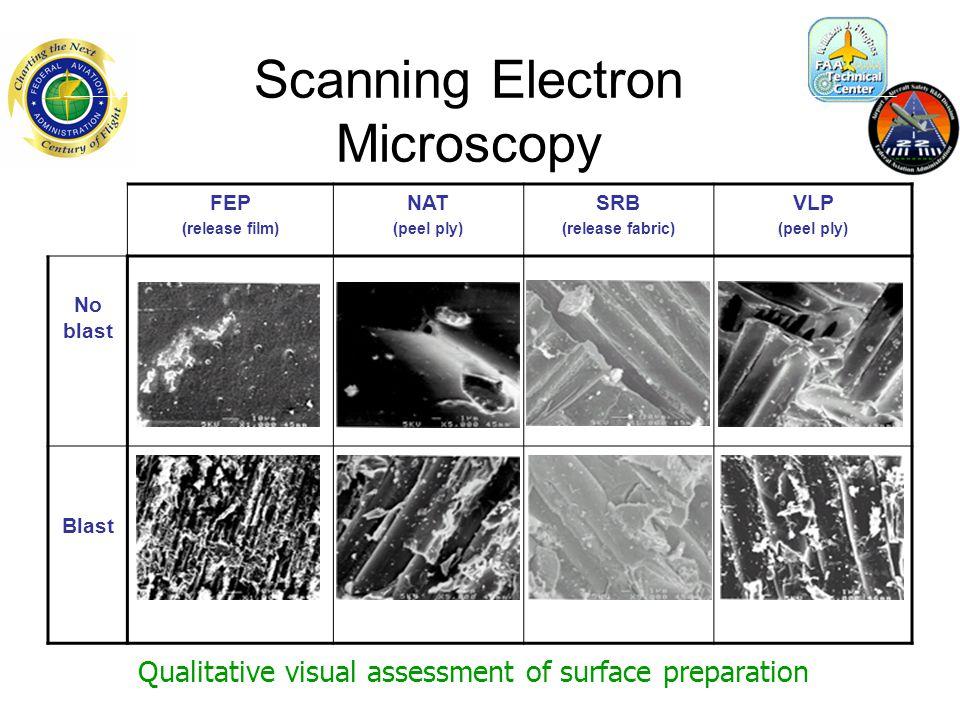 Qualitative visual assessment of surface preparation FEP (release film) NAT (peel ply) SRB (release fabric) VLP (peel ply) No blast Blast Scanning Electron Microscopy