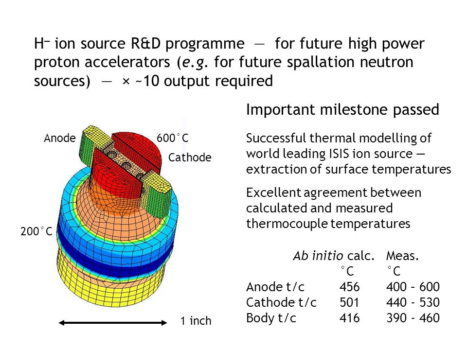 H – ion source R&D programme — for future high power proton accelerators (e.g.