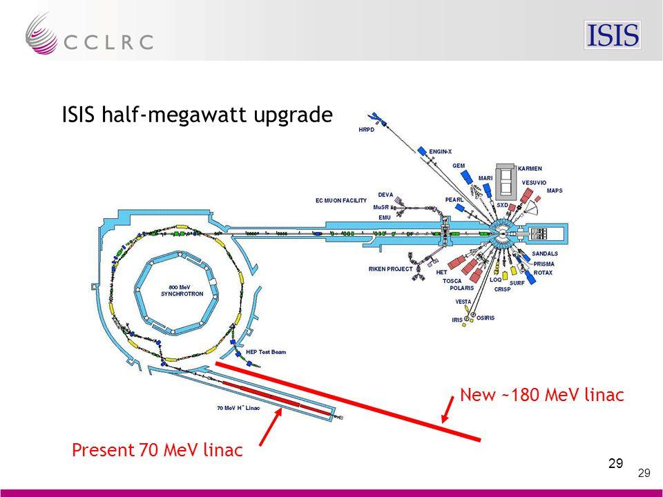 29 New ~180 MeV linac Present 70 MeV linac ISIS half-megawatt upgrade