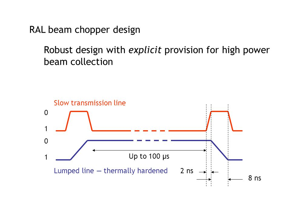 RAL beam chopper design Robust design with explicit provision for high power beam collection Slow transmission line Lumped line — thermally hardened 01010101 2 ns 8 ns Up to 100 µs