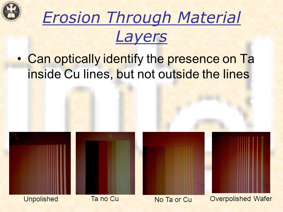 Erosion Through Material Layers Unpolished Ta no Cu No Ta or Cu Overpolished Wafer Can optically identify the presence on Ta inside Cu lines, but not outside the lines