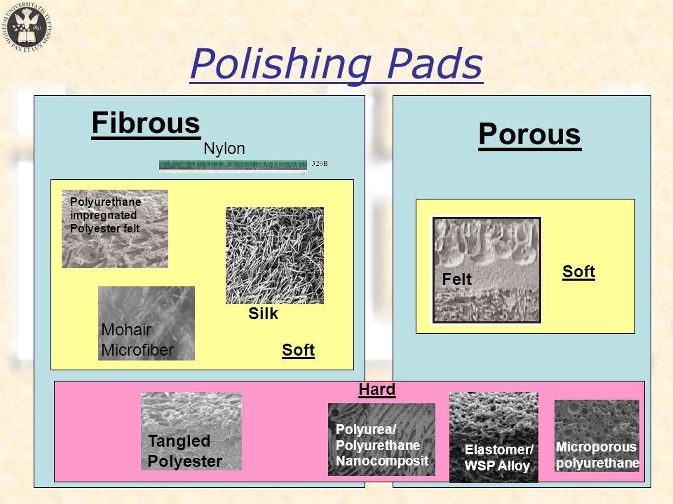 Polishing Pads Polyurethane impregnated Polyester felt Felt Nylon Microporous polyurethane Silk Tangled Polyester Fibrous Porous Soft Hard Polyurea/ Polyurethane Nanocomposit Elastomer/ WSP Alloy Mohair Microfiber