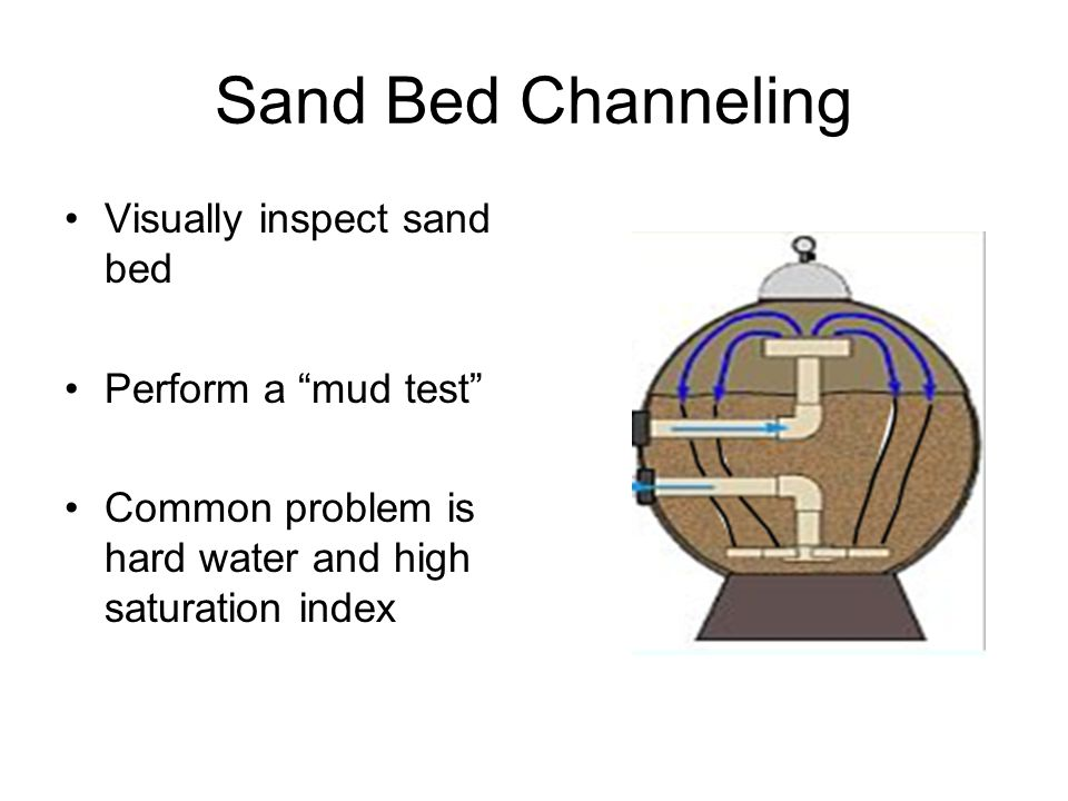 """Sand Bed Channeling Visually inspect sand bed Perform a """"mud test"""" Common problem is hard water and high saturation index"""