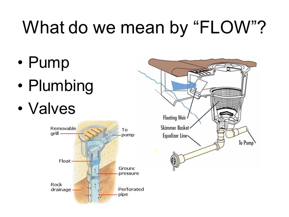 """What do we mean by """"FLOW""""? Pump Plumbing Valves"""