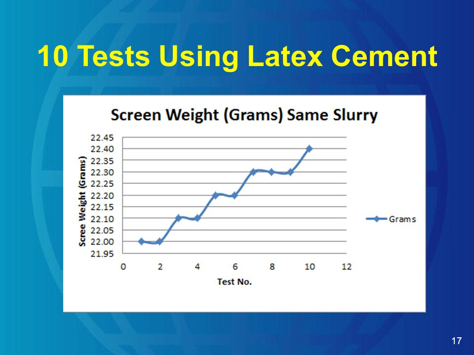 17 10 Tests Using Latex Cement