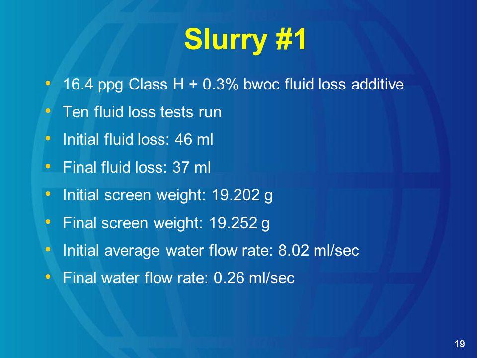 19 Slurry #1 16.4 ppg Class H + 0.3% bwoc fluid loss additive Ten fluid loss tests run Initial fluid loss: 46 ml Final fluid loss: 37 ml Initial scree