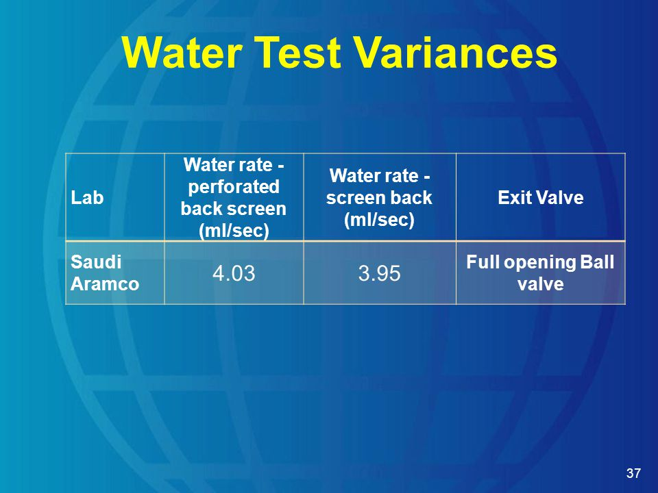 37 Water Test Variances Lab Water rate - perforated back screen (ml/sec) Water rate - screen back (ml/sec) Exit Valve Saudi Aramco 4.033.95 Full opening Ball valve