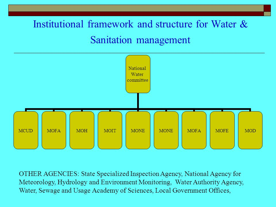 Institutional framework and structure for Water & Sanitation management National Water committee MCUDMOFAMOHMOITMONE MOFAMOFEMOD OTHER AGENCIES: State Specialized Inspection Agency, National Agency for Meteorology, Hydrology and Environment Monitoring, Water Authority Agency, Water, Sewage and Usage Academy of Sciences, Local Government Offices,